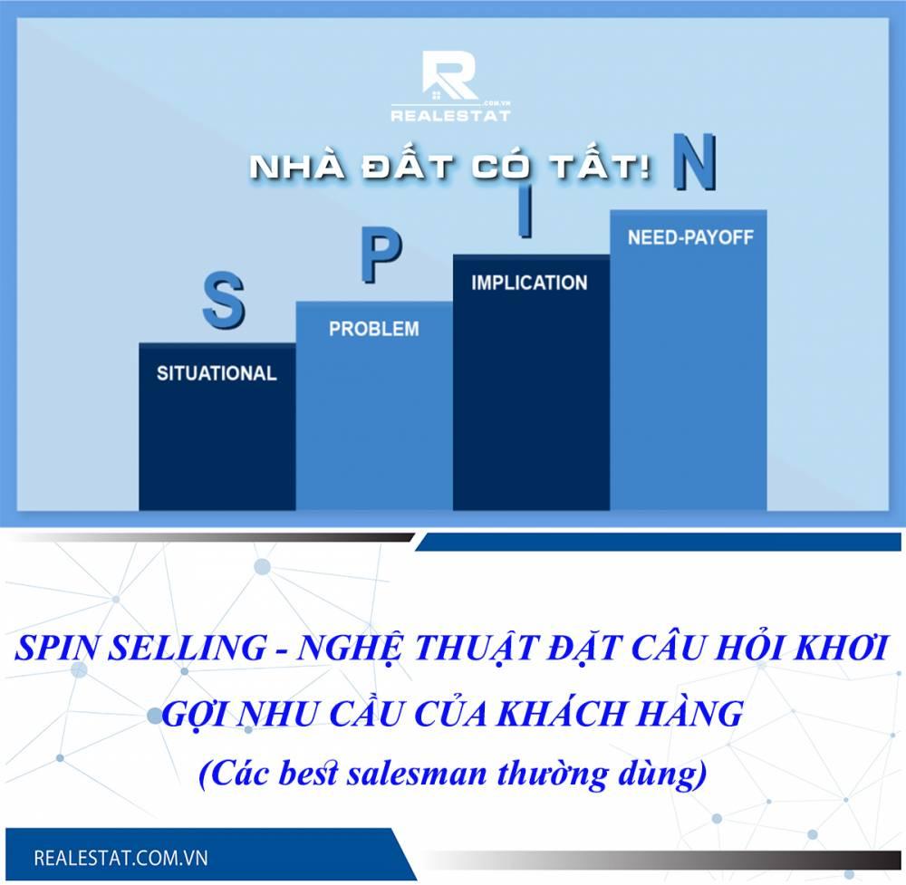 SPIN SELLING - NGHỆ THUẬT ĐẶT CÂU HỎI KHƠI GỢI NHU CẦU CỦA KHÁCH HÀNG (Các best salesman thường dùng)